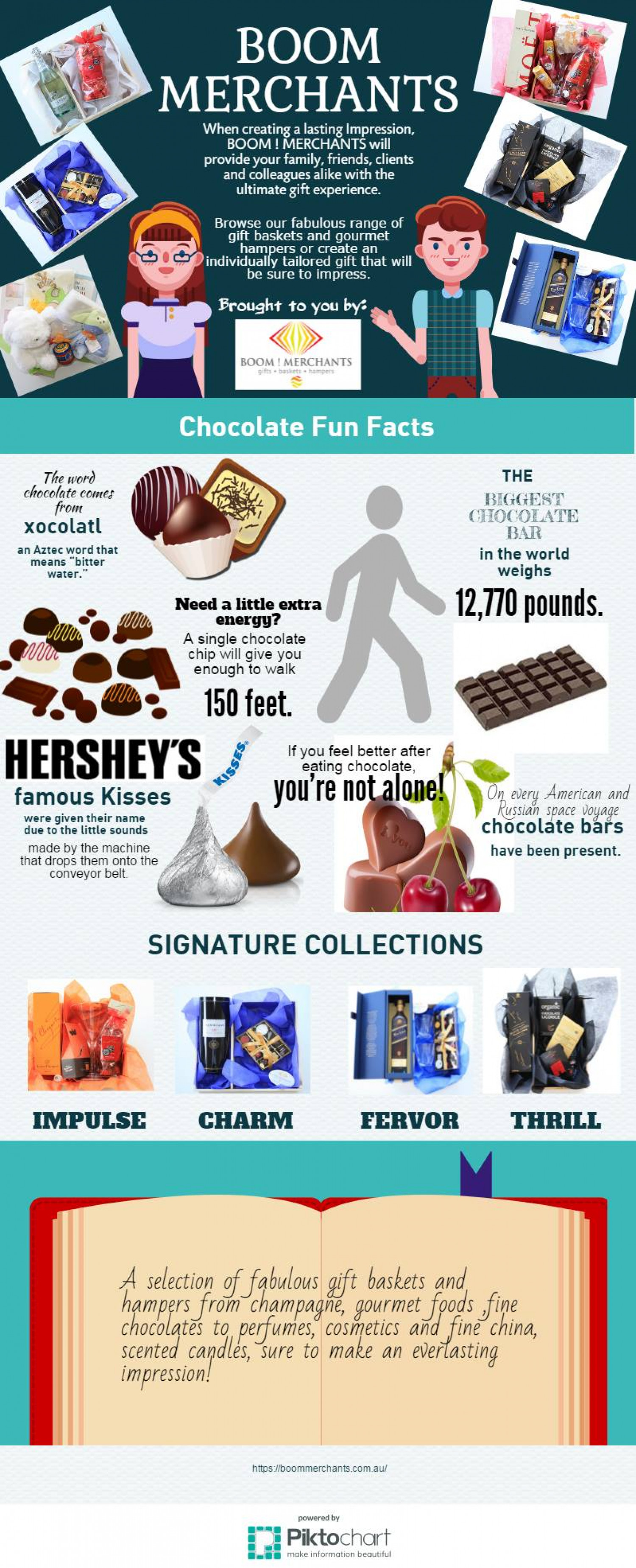 Chocolate Fun Facts Infographic