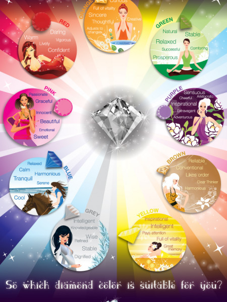 Choose colored diamonds according to your personality Infographic