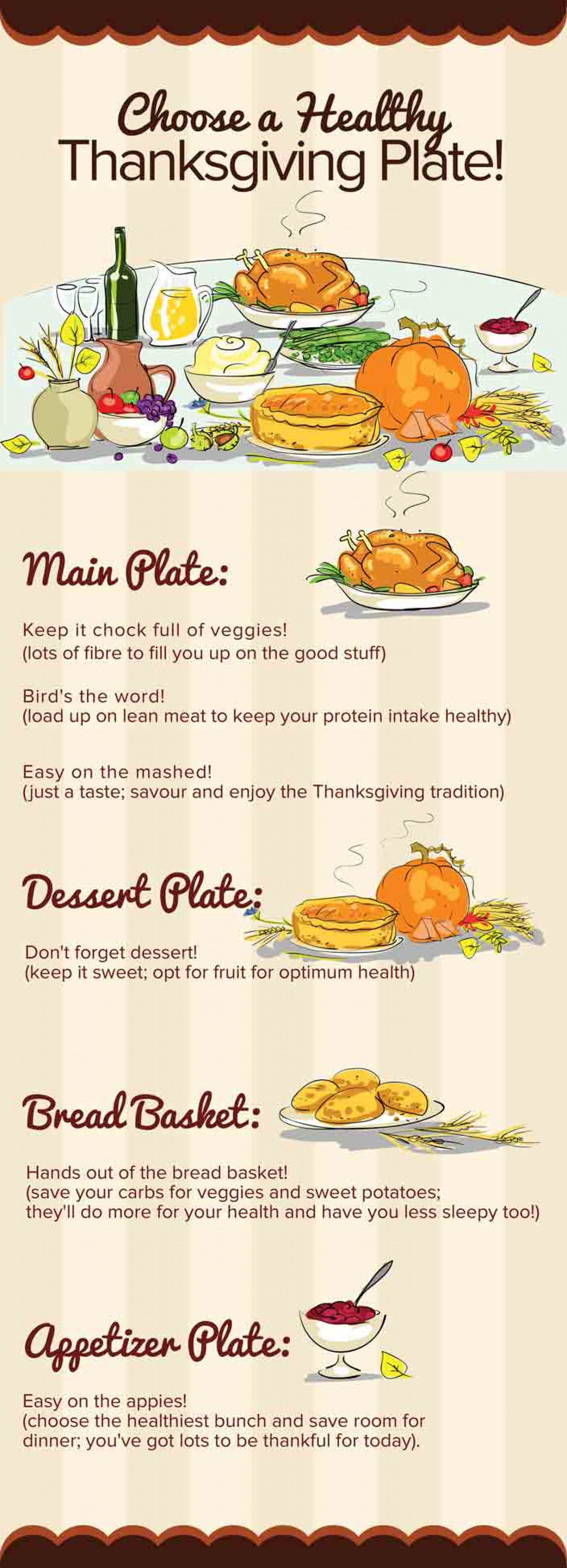 Choose a Healthy Thanksgiving Plate Infographic