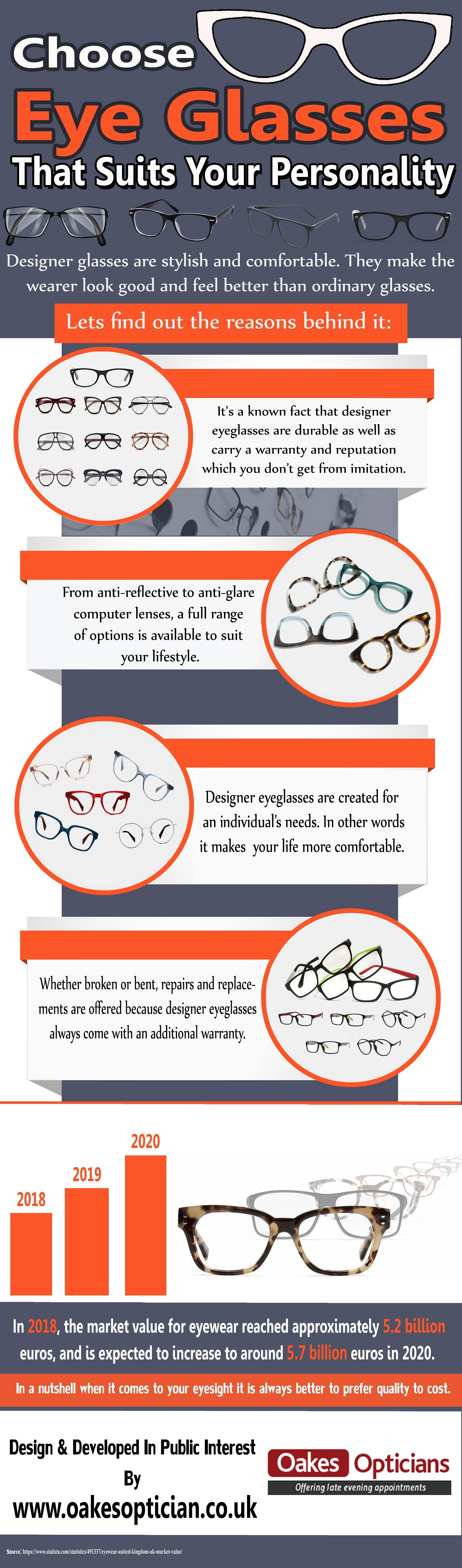 Choose Eyeglasses That Suits Your Personality Infographic