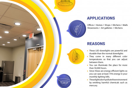 Choose (LED Downlight) For Evenly Illumination Infographic