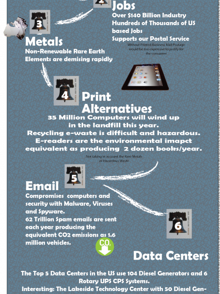 Choose Print Infographic