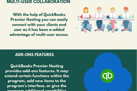 Choose QuickBooks Premier Hosting to promote business Infographic