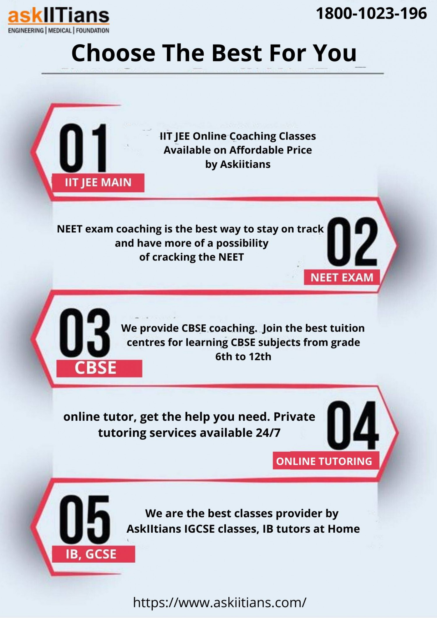 Choose the best for you by AskIItians Infographic