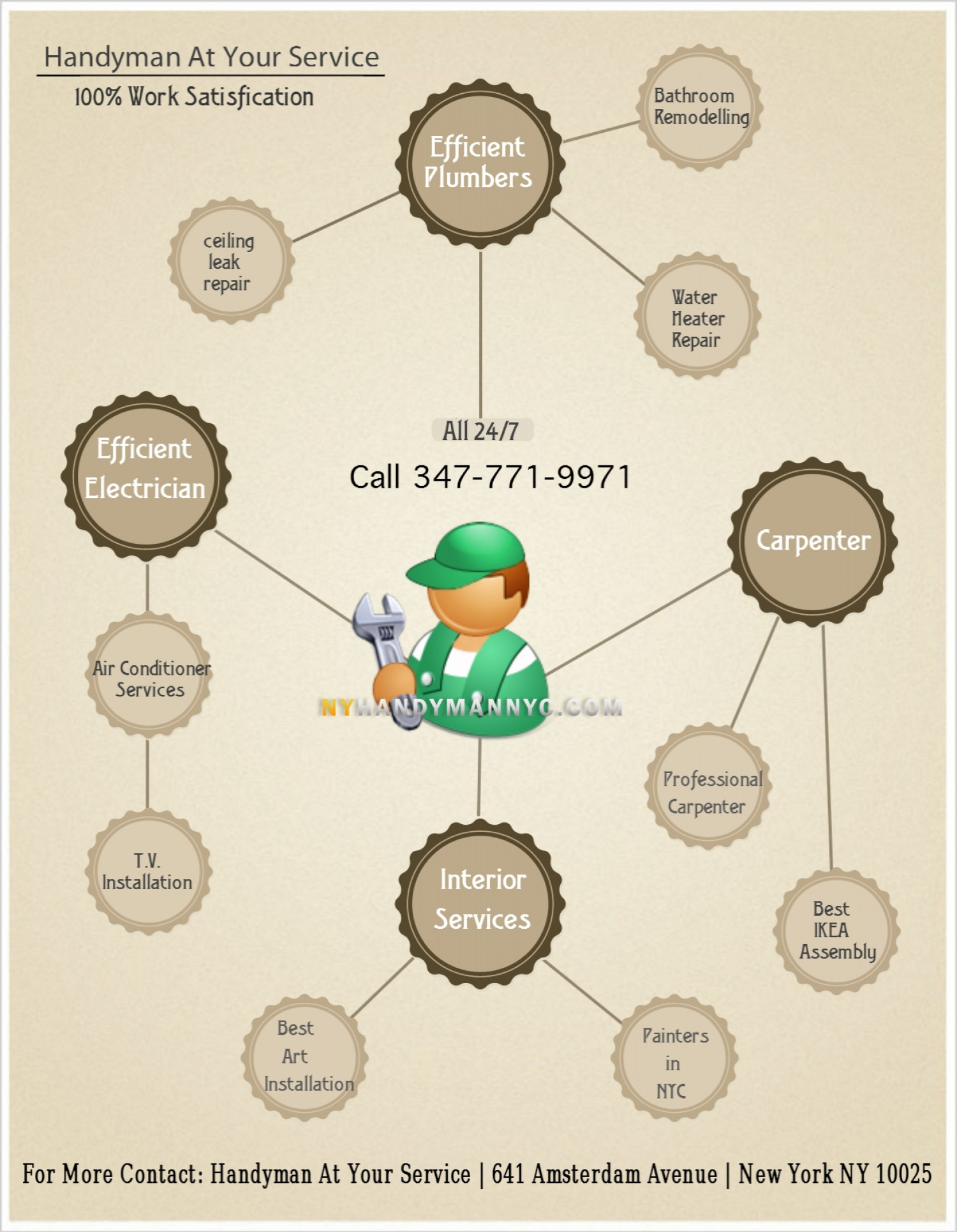 Handyman at Your Service Infographic