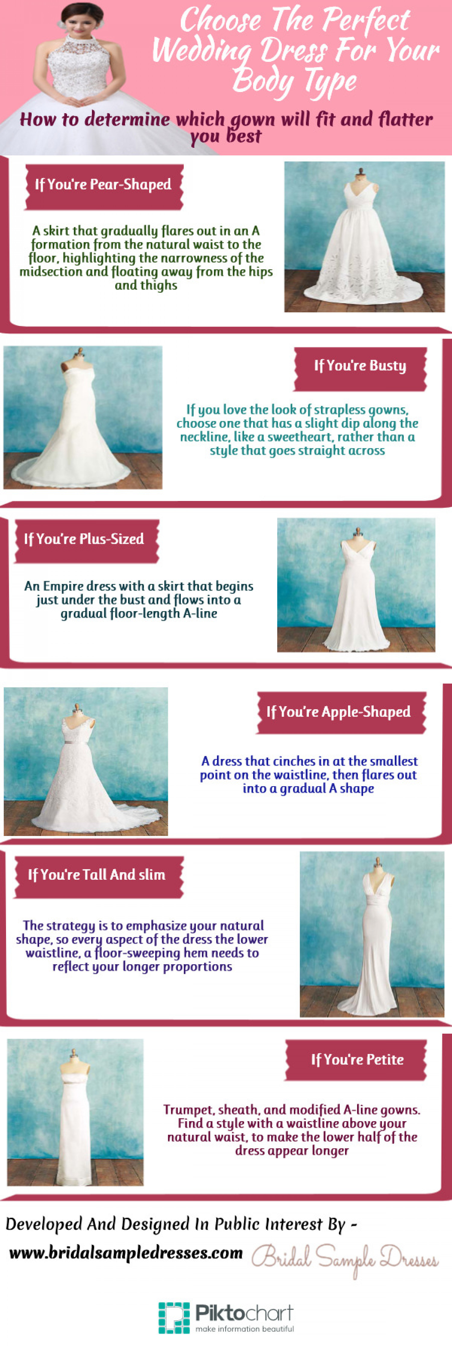 Choose the perfect wedding dresses for your body type visual choose the perfect wedding dresses for your body type infographic junglespirit Images