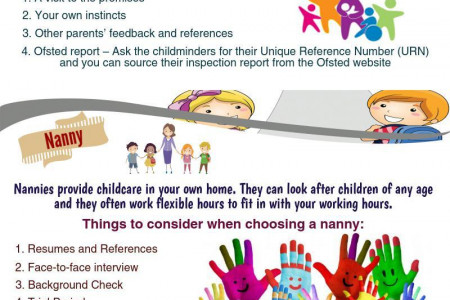 Choose the Right Childcare for Your Children Infographic
