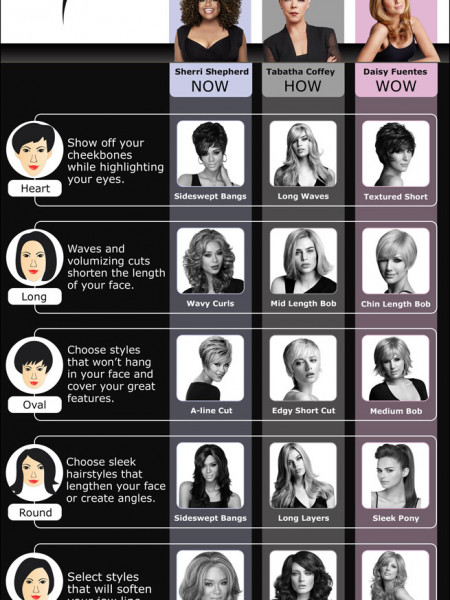 Choosing A Hairstyle That Fits You! Infographic