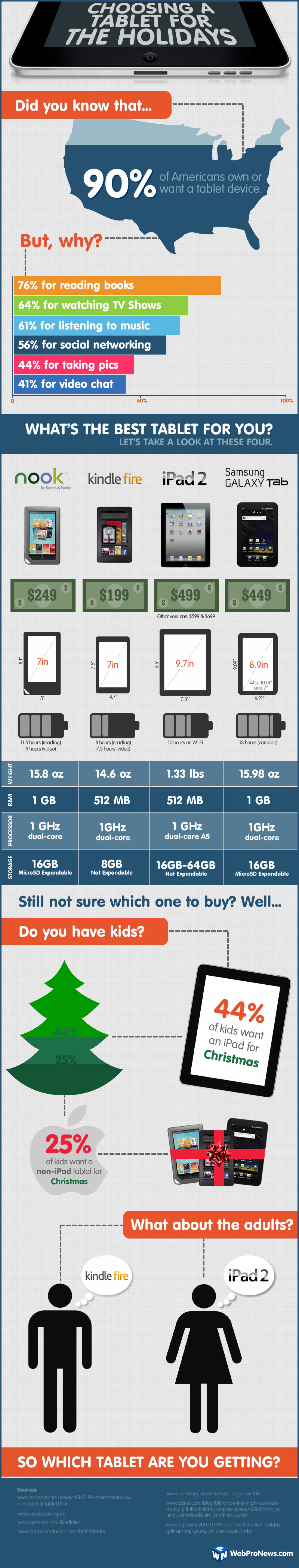 Choosing A Tablet For The Holidays Infographic