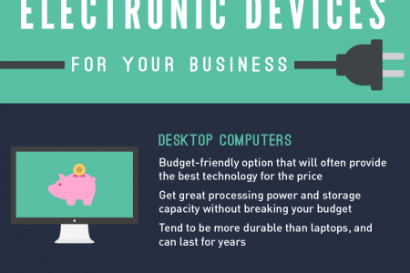 Choosing Electronic Devices for Your Business Infographic