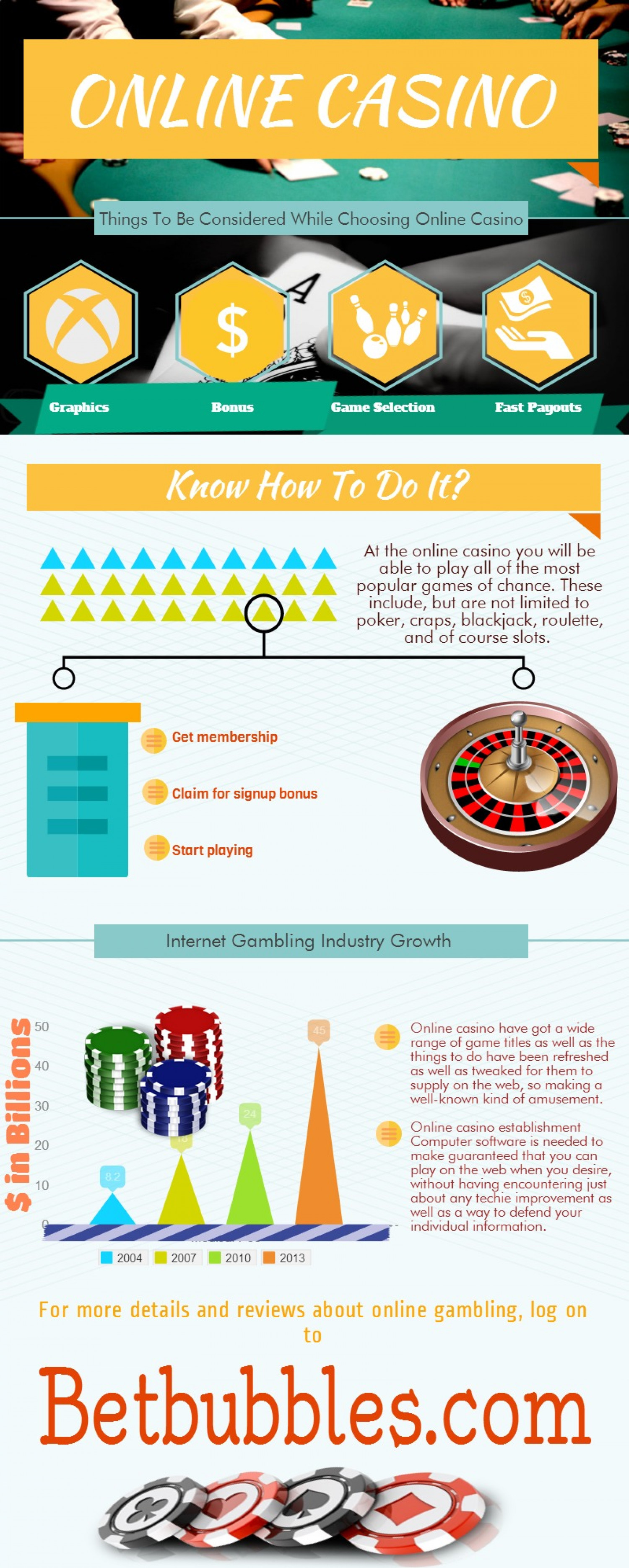 Choosing Online Casino  Infographic