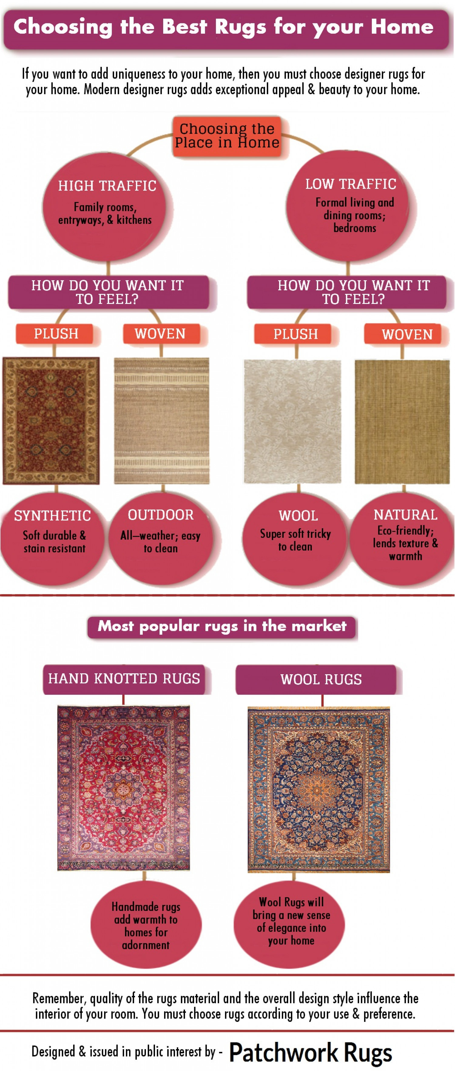 Choosing the Best Rugs for your Home Infographic