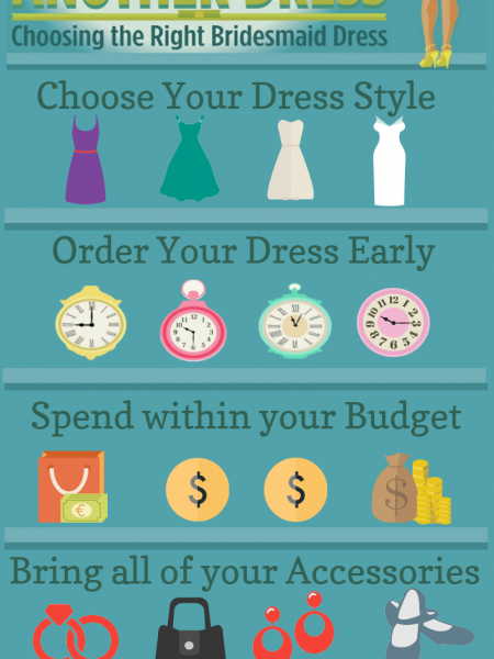 Choosing the Right Bridesmaid Dress Infographic