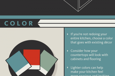 Choosing the Right Countertop for You Infographic