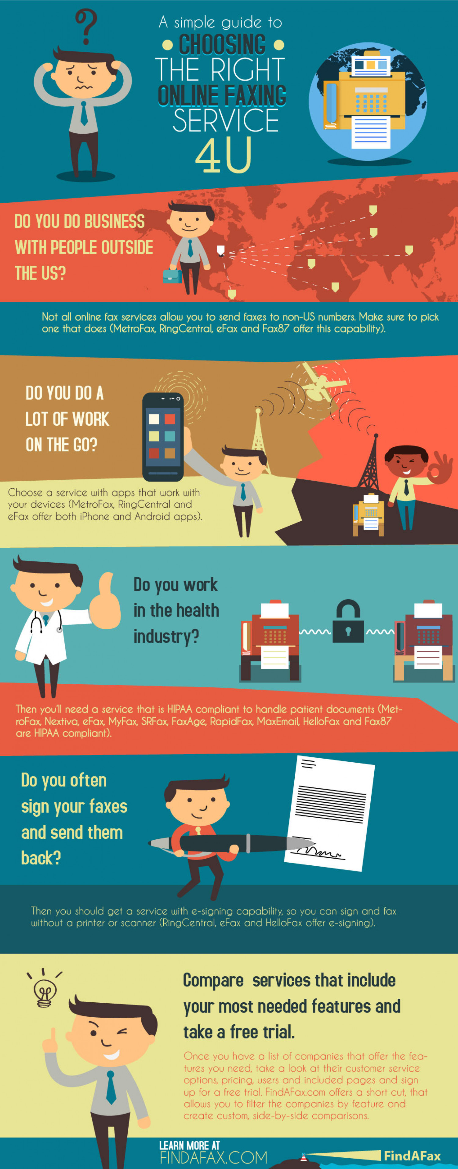 Choosing The Right Online Fax Service Infographic