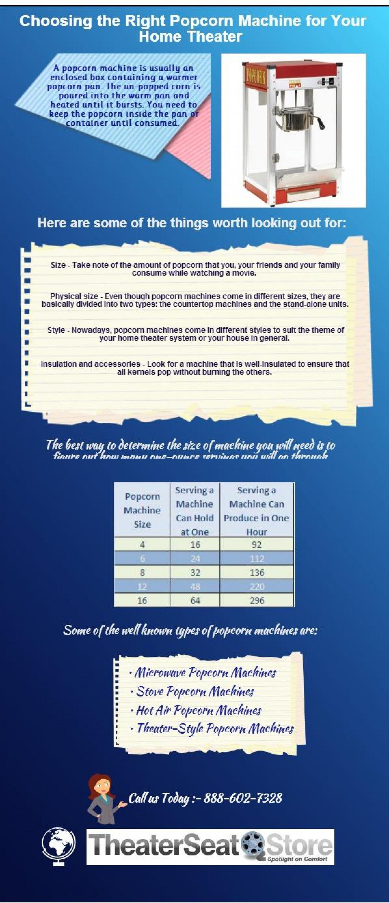 Choosing the Right Popcorn Machine for Your Home Theater [Info graphic] Infographic