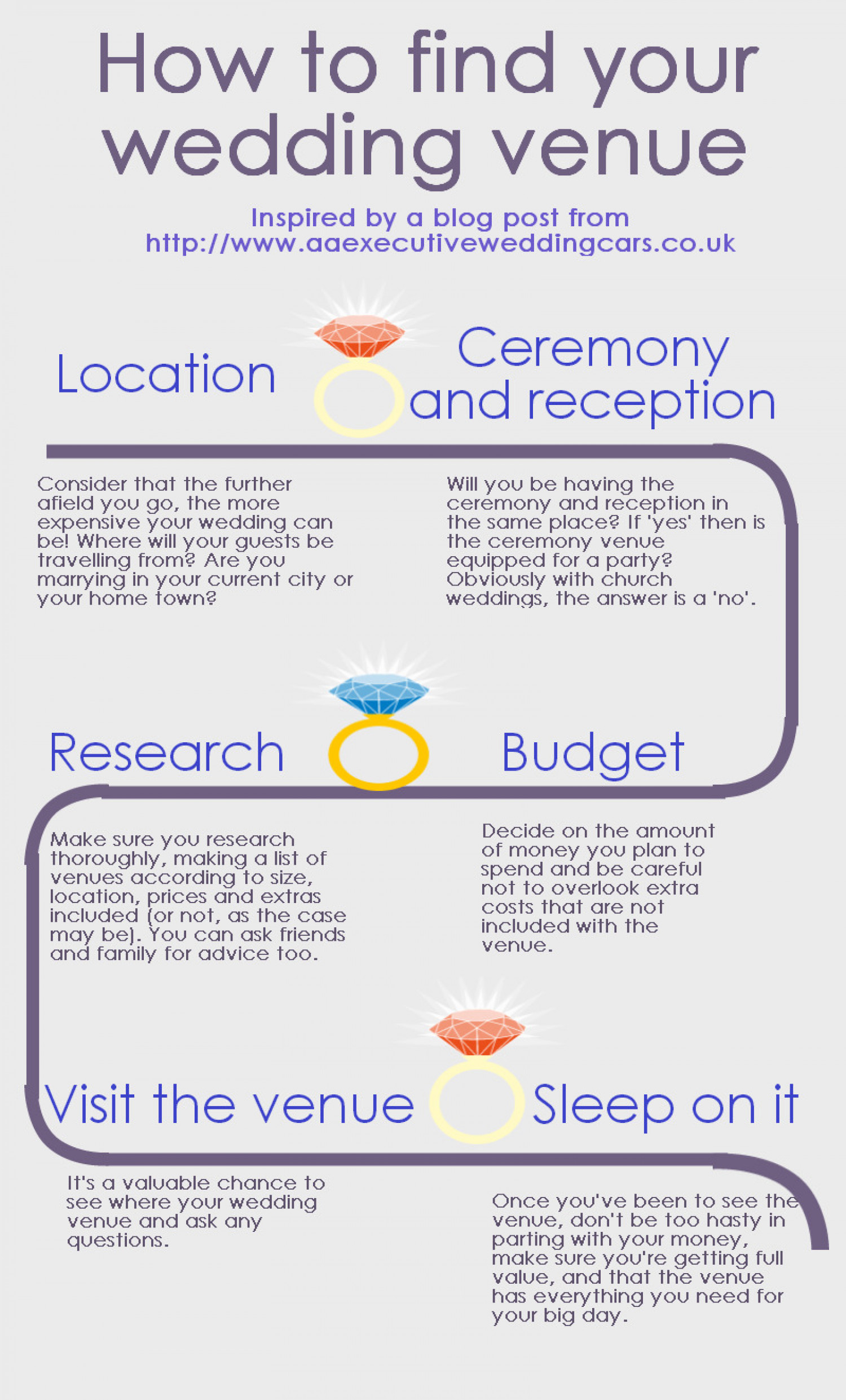 Choosing the Right Wedding Venue  Infographic
