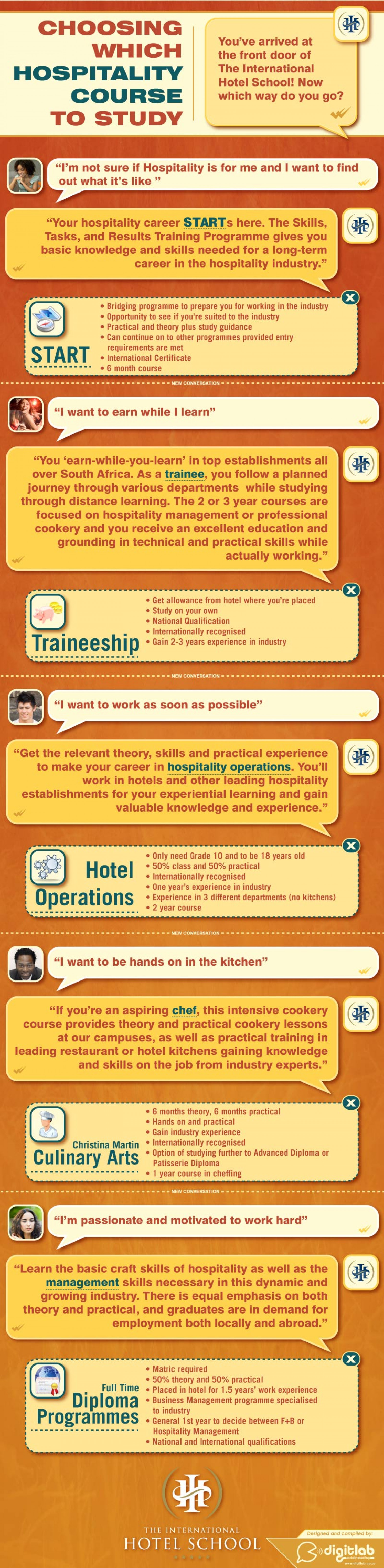 Choosing which Hospitality course to study Infographic