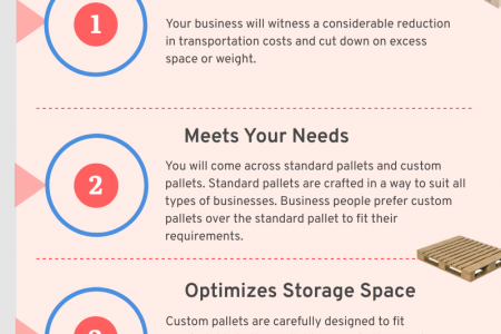 Choosing Wooden Custom Pallets For Your Business Infographic