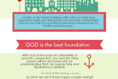 Christian Dating 101 Infographic