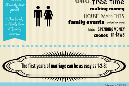 Christian Marriages | Steps for Success Infographic