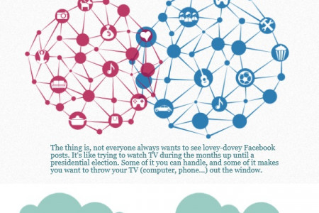 Christian Singles and Social Media Infographic