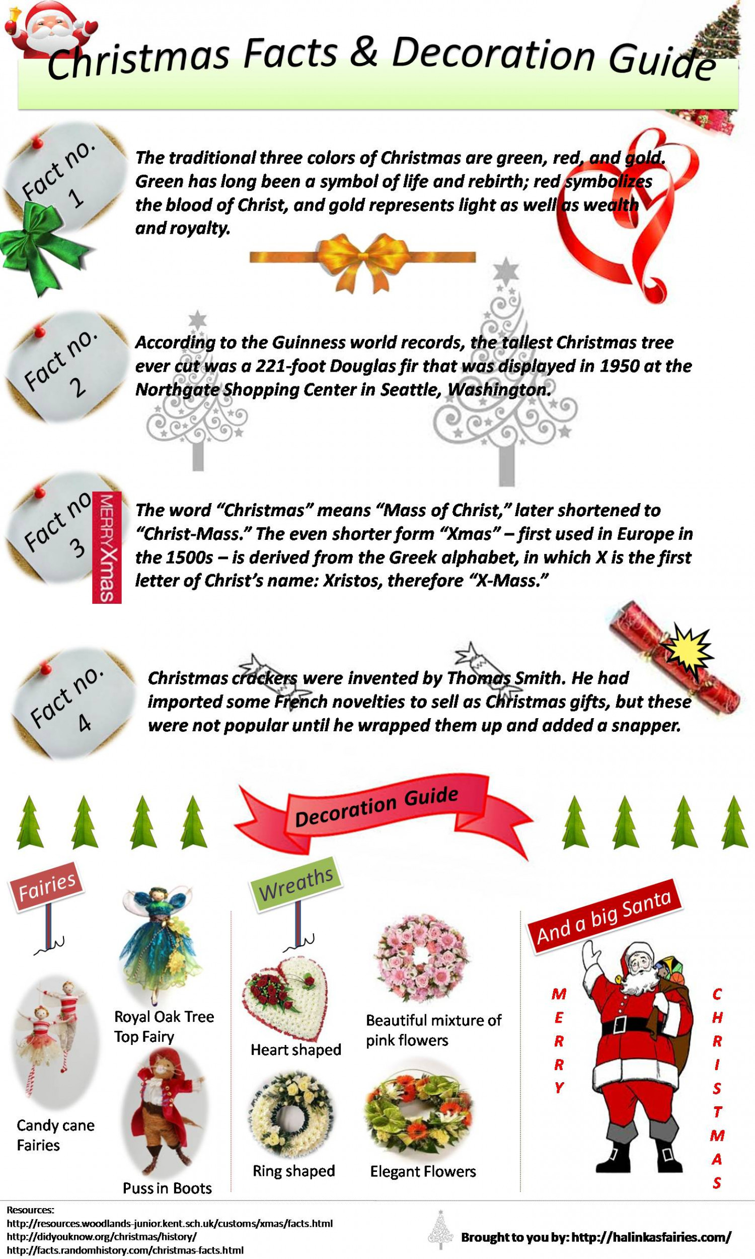Christmas facts decoration guide for Fun facts about countries around the world