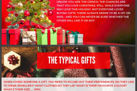 Christmas food for thought: What to gift for Christmas this year? Infographic
