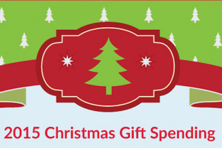 Christmas Gift Spending 2015 ( Infographic)  Infographic