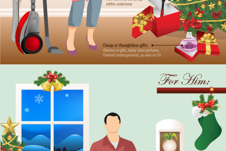 Christmas Gifts Biggest Mistakes Infographic