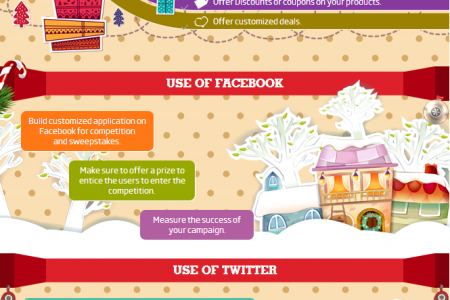 Christmas Holiday Season and Social Media Campaigns Infographic