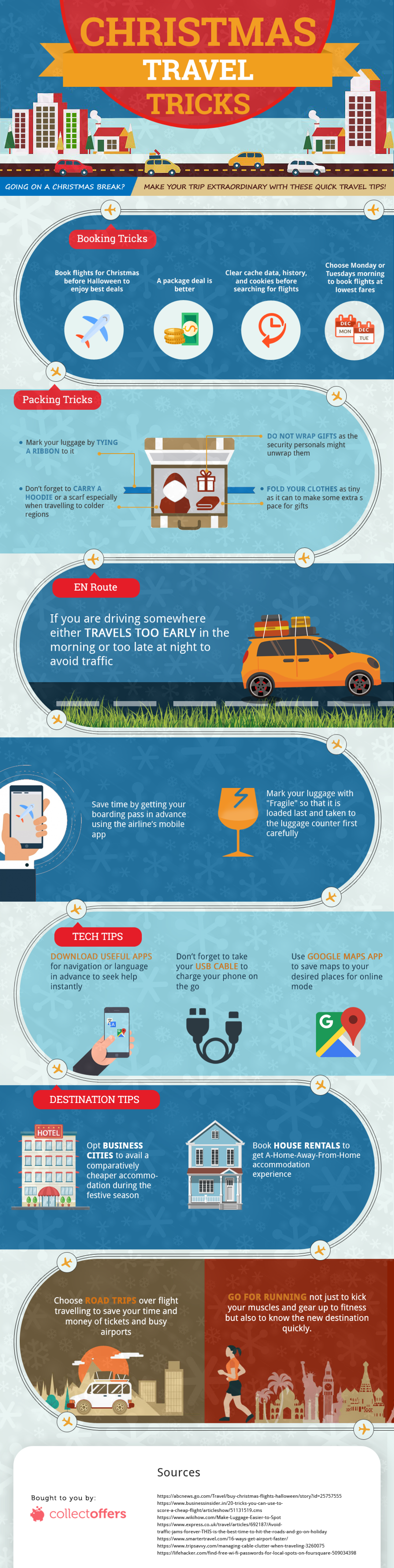 Christmas Holiday Travel Tricks You Should Know! Infographic