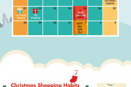 Christmas Shopping Habits 2014  Infographic