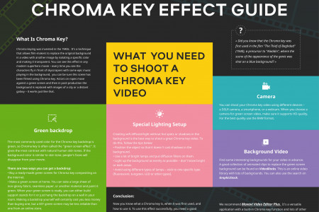 Chroma Key Effect Guide Infographic