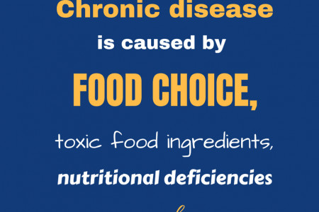 Chronic diseases caused by food choice and toxic food ingredients Infographic