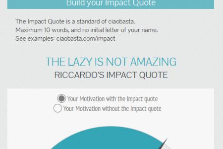 Ciaobasta 10 winning attitudes of young entrepreneurs Infographic