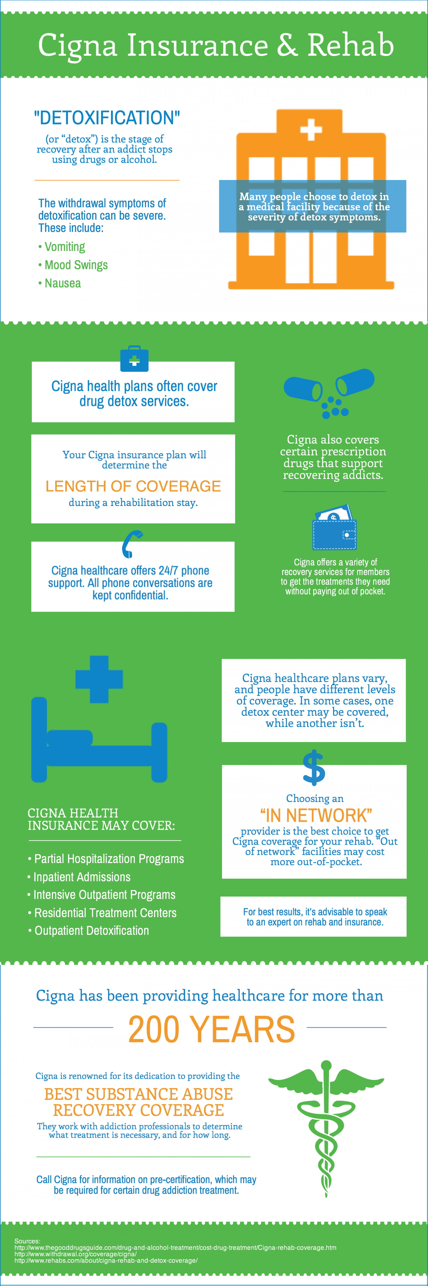what is cigna health insurance