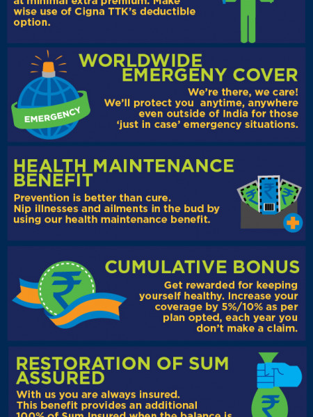 CignaTTK Health Insurance Benefits Infographic