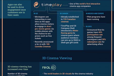 Cinematic Experience Infographic