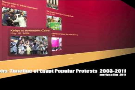 Cinematic Timeline of Egypt Popular Protests 2003-2011 Infographic