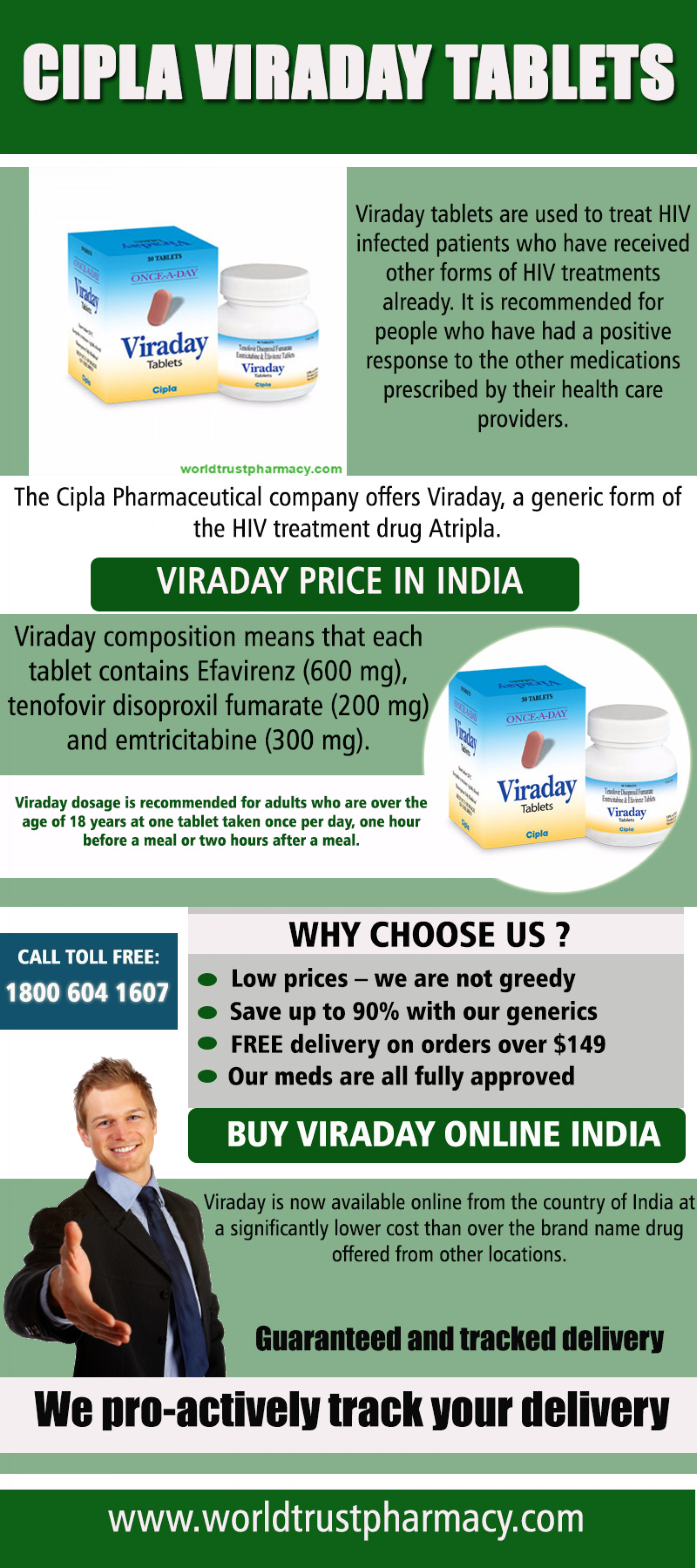 Cipla Viraday Tablets Infographic