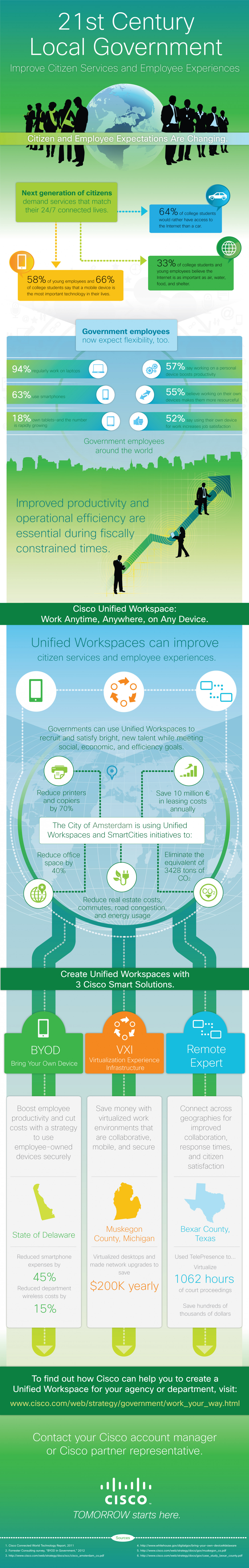 Cisco Central Government WYW Info-graphic Infographic