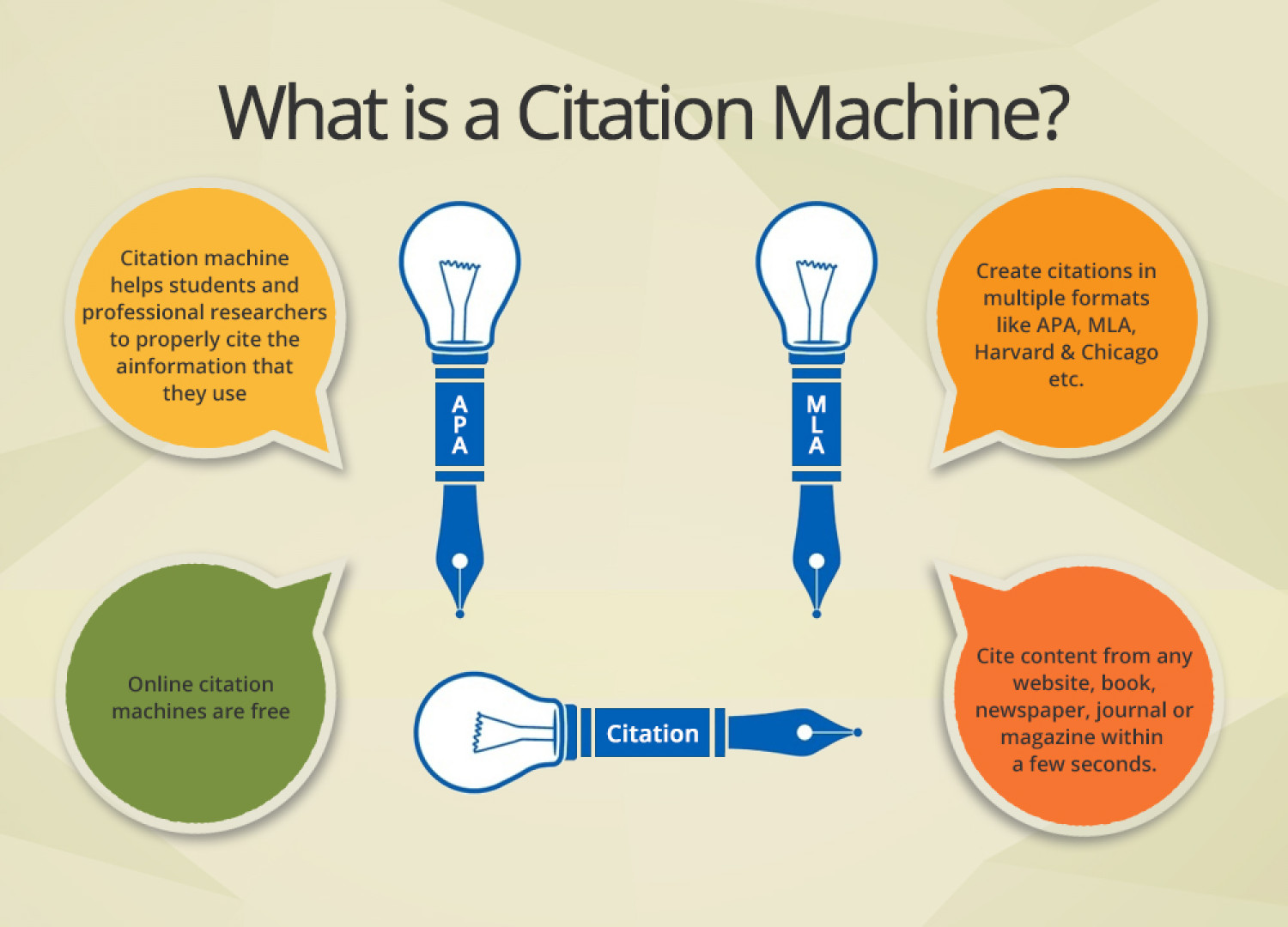 ama format citation machine