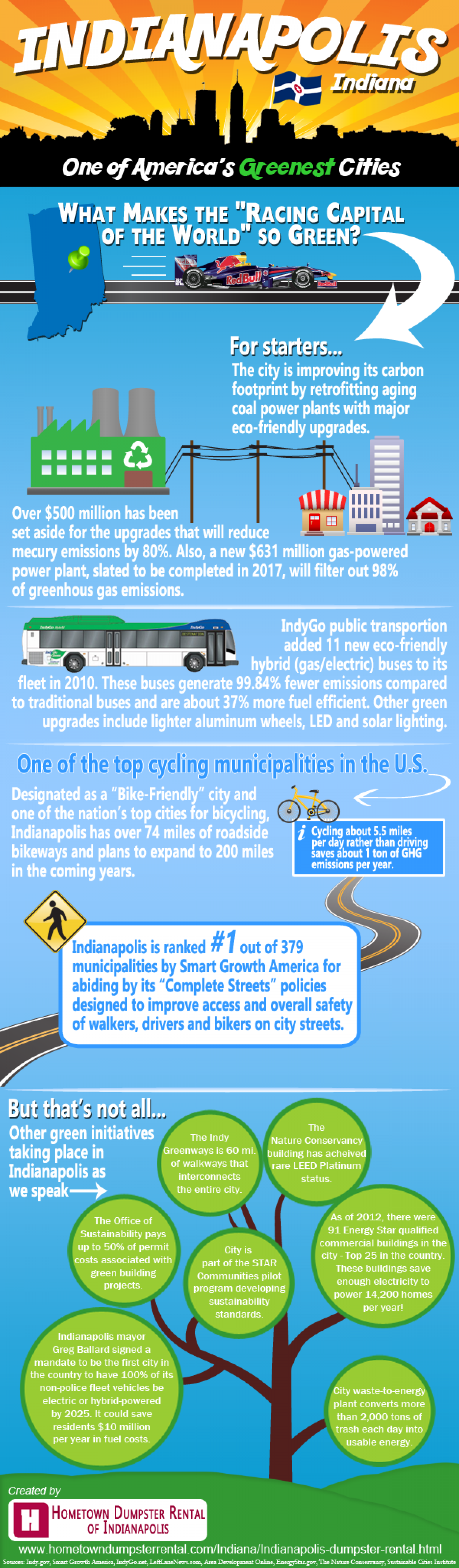 Cities Going Green: Indianapolis, IN Infographic