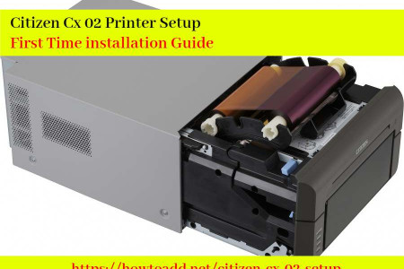Citizen Cx 02 Printer Setup - First Time installation Guide Infographic