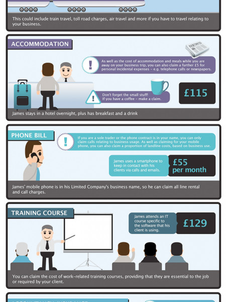 Claiming Expenses as a Contractor Infographic