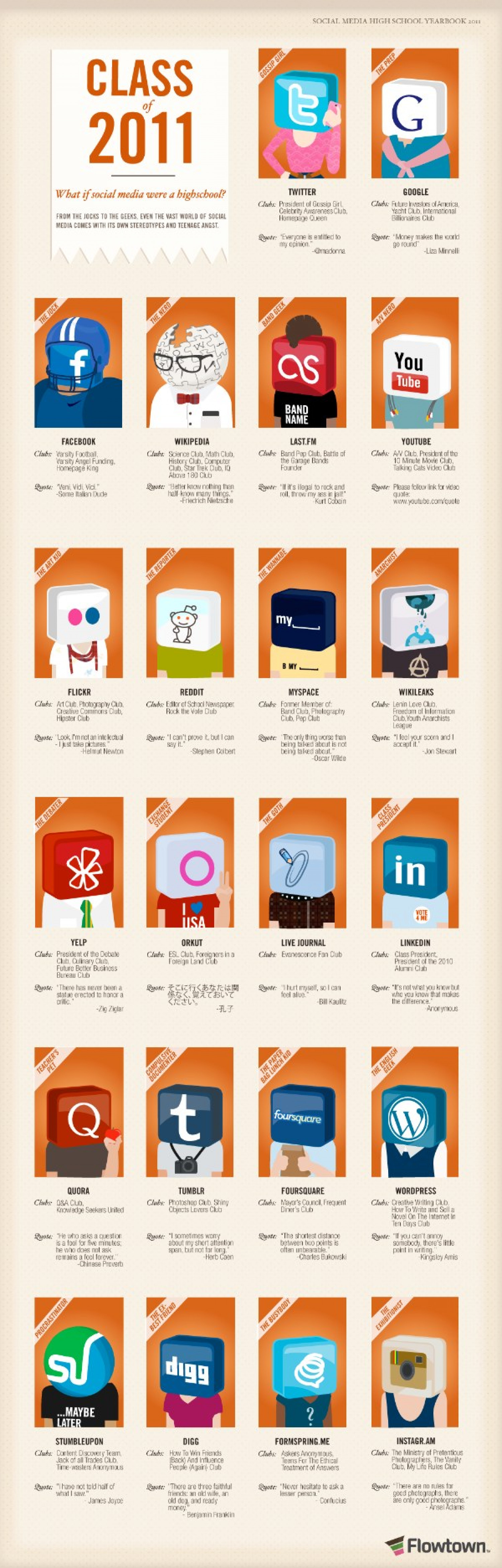 Class Of 2011: If Social Media Were a High School   Infographic