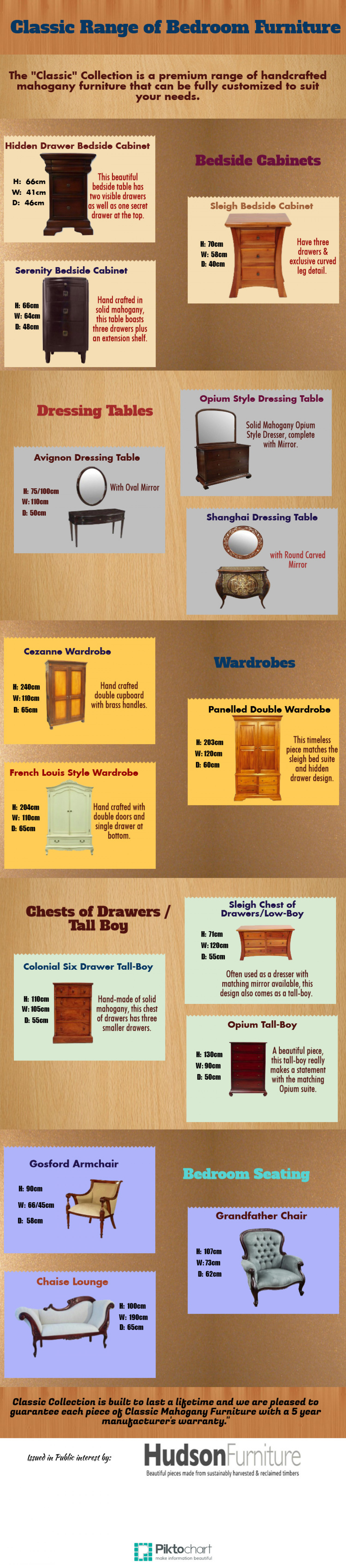 Classic Range of Bedroom Furniture Infographic