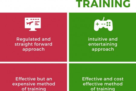 Classroom training vs game-based training for aviation staff Infographic