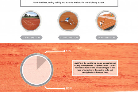 ClayCourtPro Artificial Clay Tennis Court Infographic Infographic